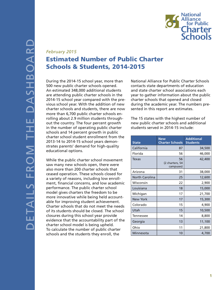 Estimated Number of Public Charter Schools & Students