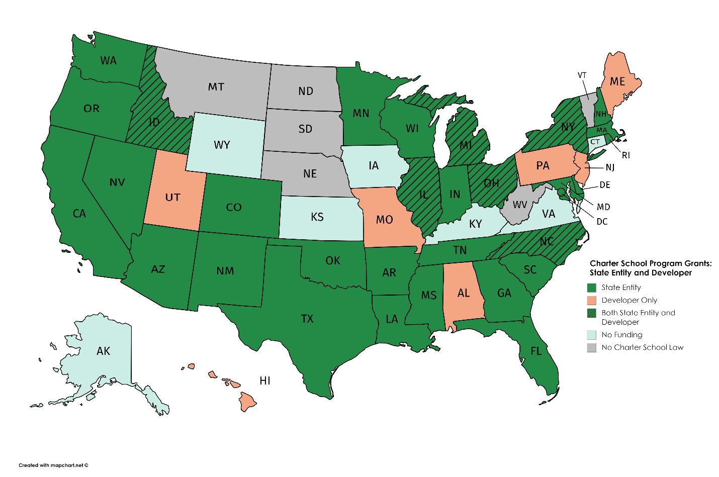 Map of current charter schools program CSP grants: state entity and developer grants