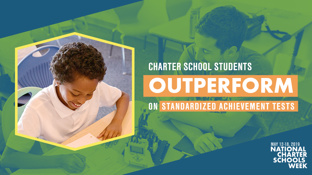 Charter school students outperform on standardized achievement tests graphic