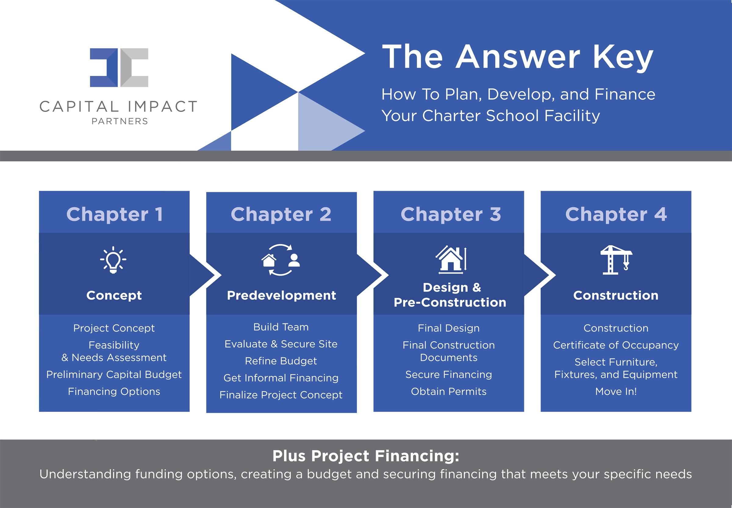 Capital-Impact-Answer-Key-1.jpg