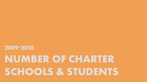 Number of Charter Schools & Students 2006-2007