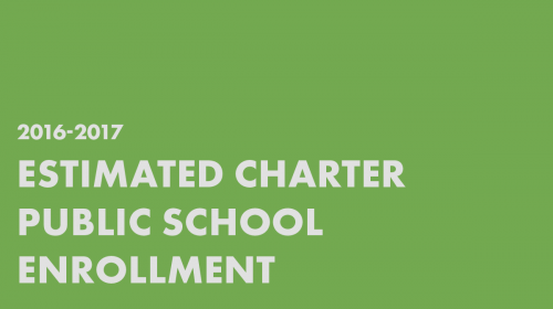 Estimated Charter Public School Enrollment